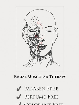 Facial Muscular Therapy